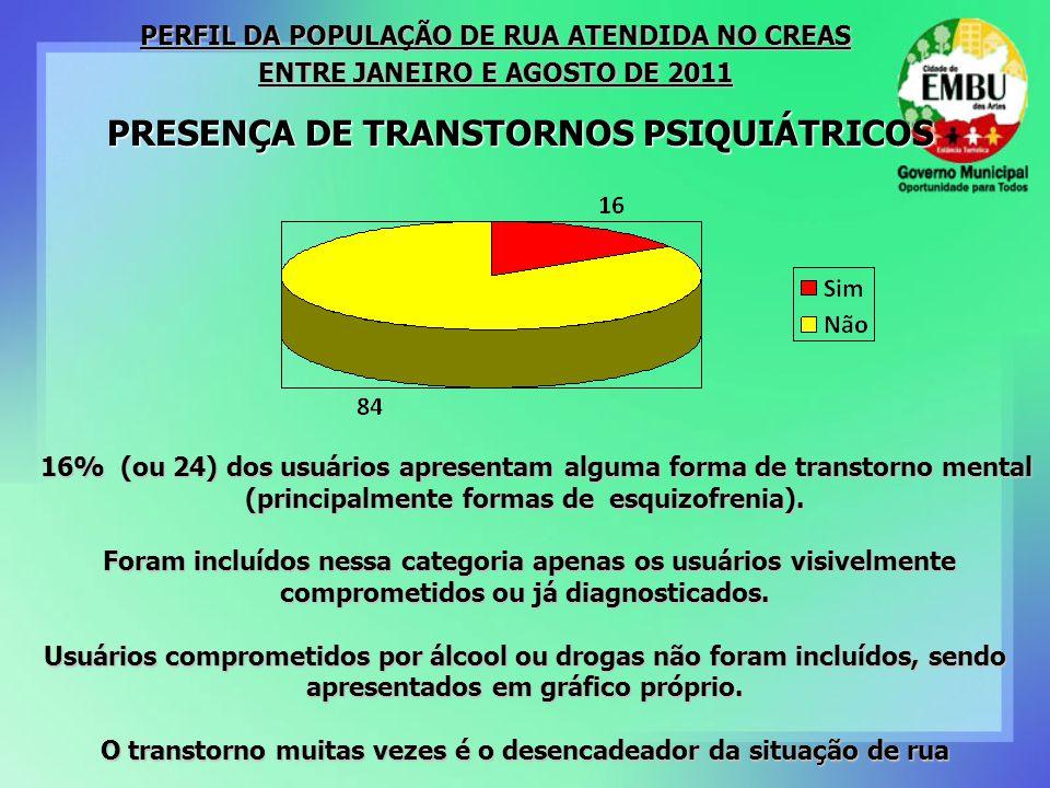PRESENÇA DE TRANSTORNOS PSIQUIÁTRICOS