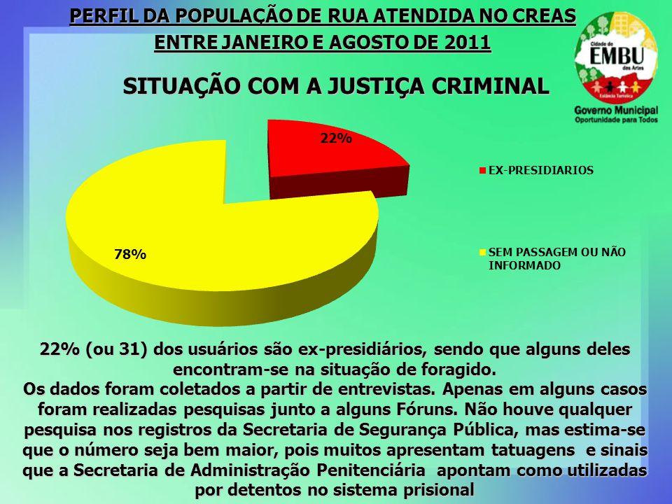 SITUAÇÃO COM A JUSTIÇA CRIMINAL