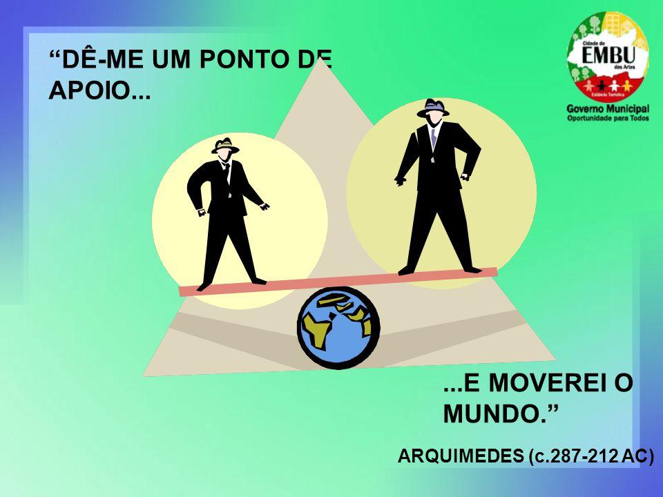 DÊ-ME UM PONTO DE APOIO...