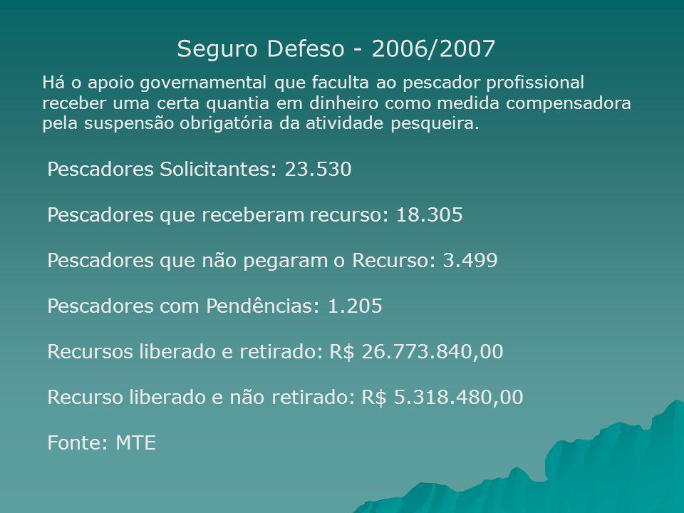 Seguro Defeso - 2006/2007 Pescadores Solicitantes: 23.530