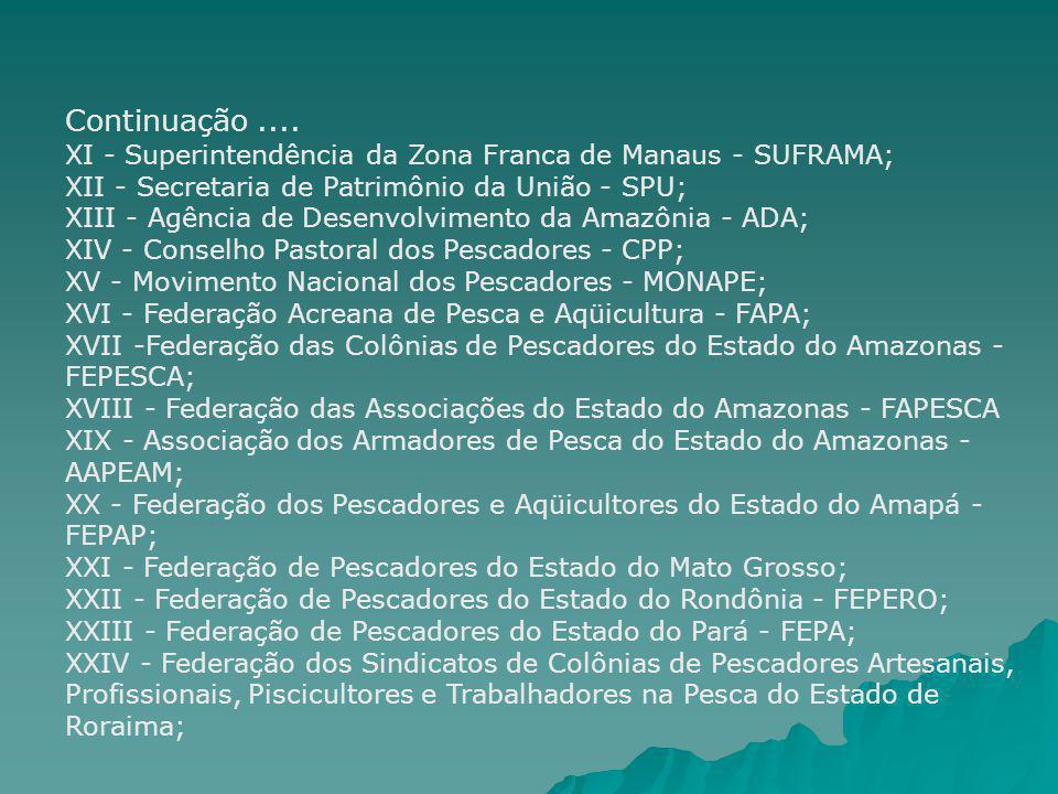 Continuação .... XI - Superintendência da Zona Franca de Manaus - SUFRAMA; XII - Secretaria de Patrimônio da União - SPU;