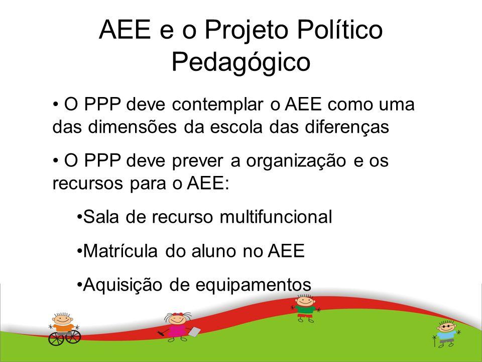 AEE e o Projeto Político Pedagógico