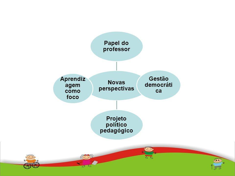 Projeto político pedagógico Aprendizagem como foco