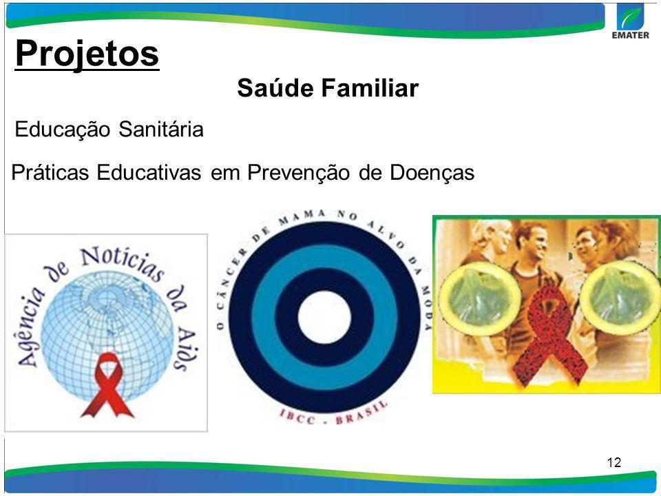 Projetos Saúde Familiar Educação Sanitária