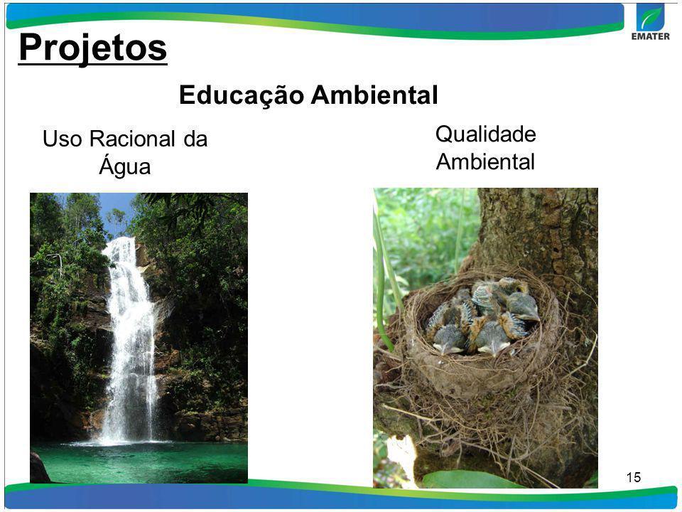 Projetos Educação Ambiental Qualidade Ambiental Uso Racional da Água