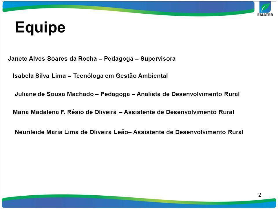 Equipe Janete Alves Soares da Rocha – Pedagoga – Supervisora