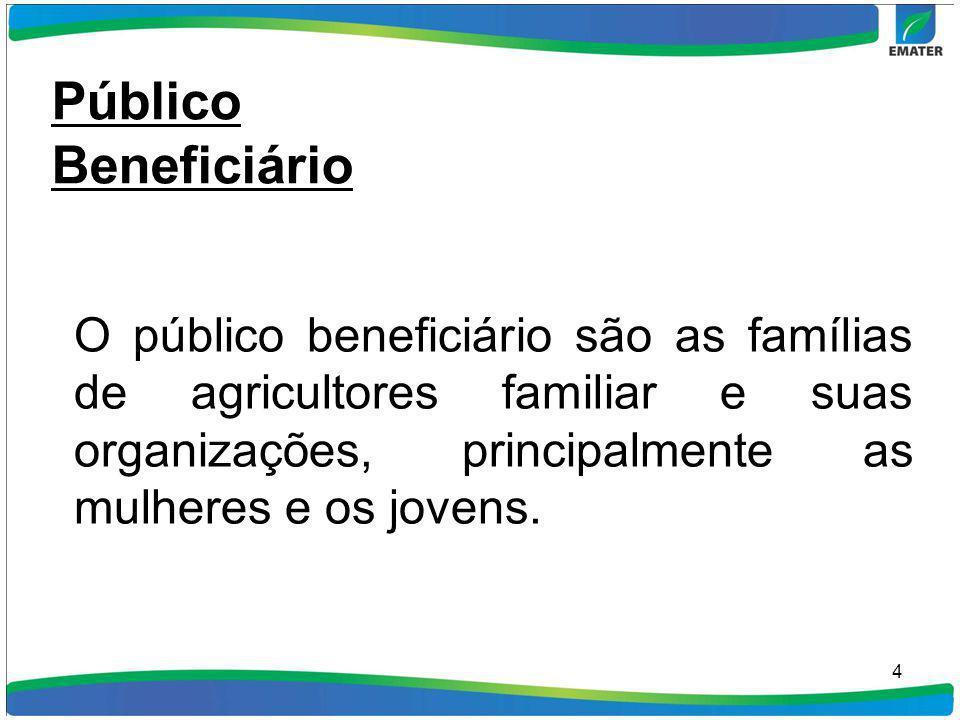 Público Beneficiário O público beneficiário são as famílias de agricultores familiar e suas organizações, principalmente as mulheres e os jovens.