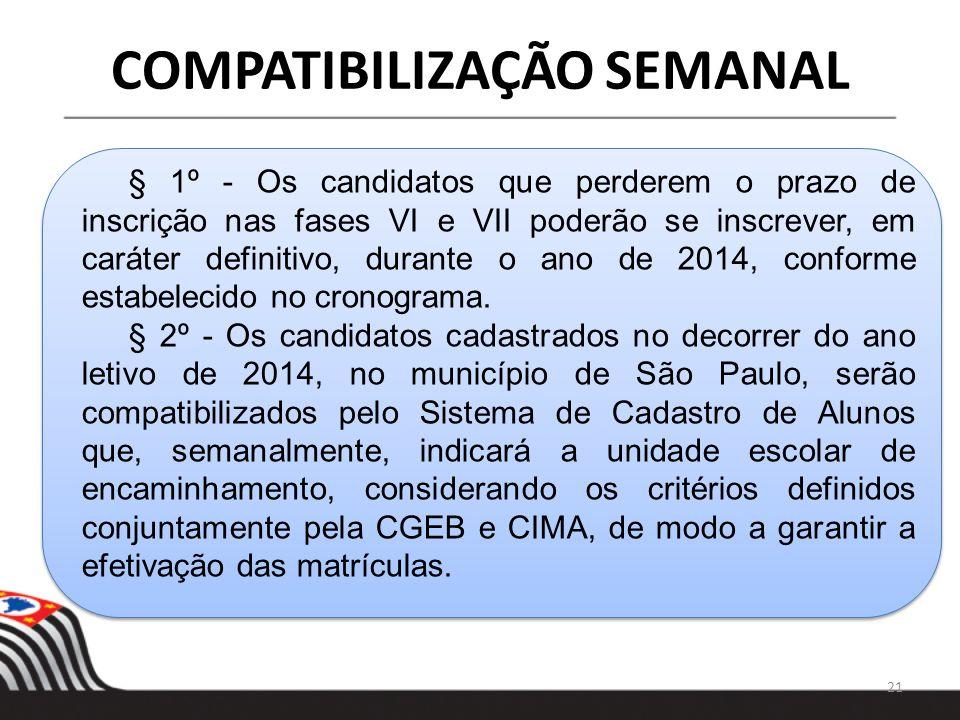COMPATIBILIZAÇÃO SEMANAL