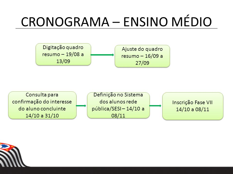 CRONOGRAMA – ENSINO MÉDIO