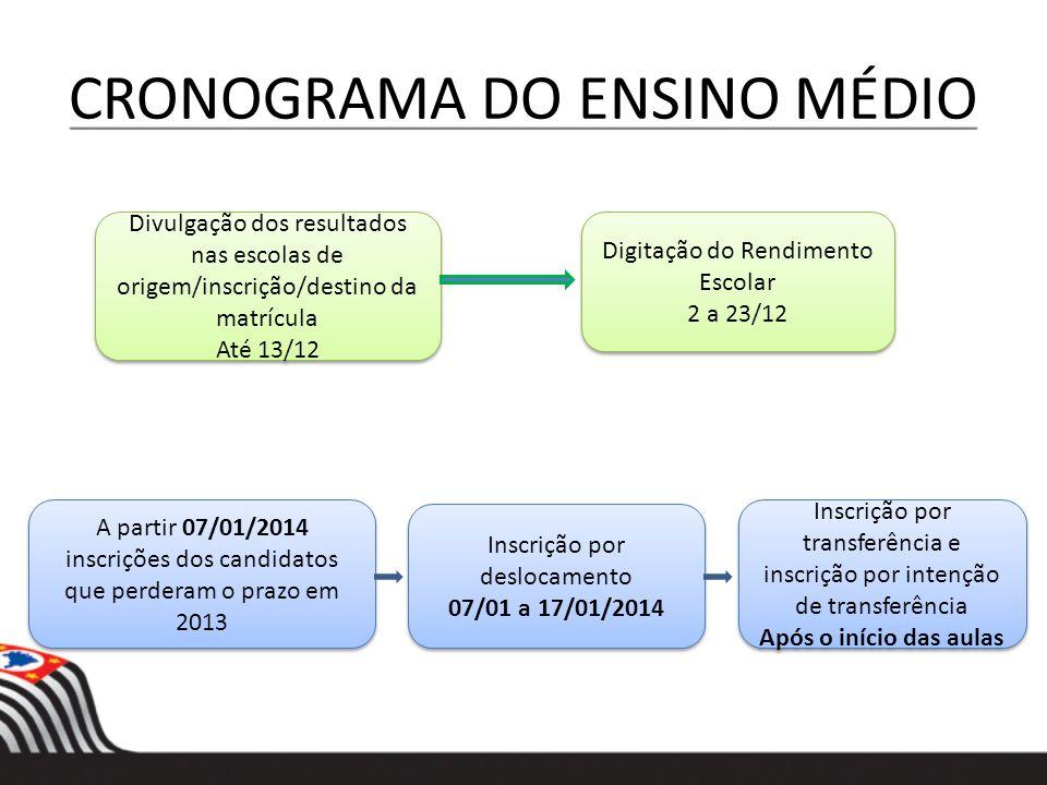 CRONOGRAMA DO ENSINO MÉDIO