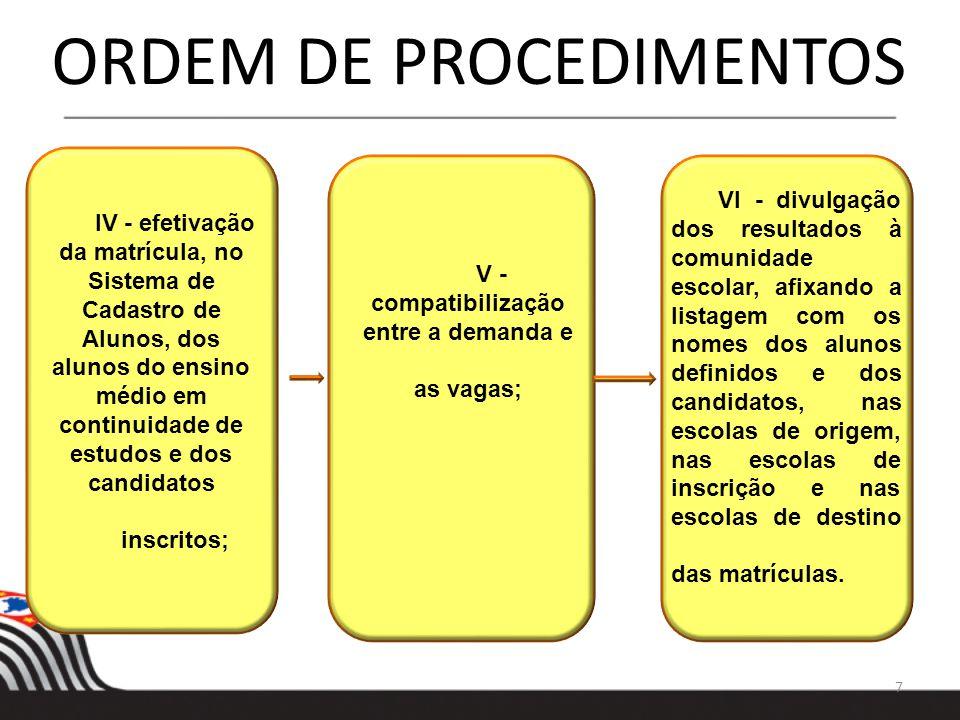 V - compatibilização entre a demanda e as vagas;