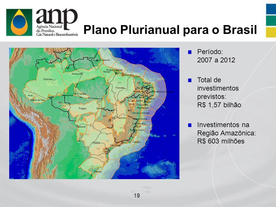 Plano Plurianual para o Brasil