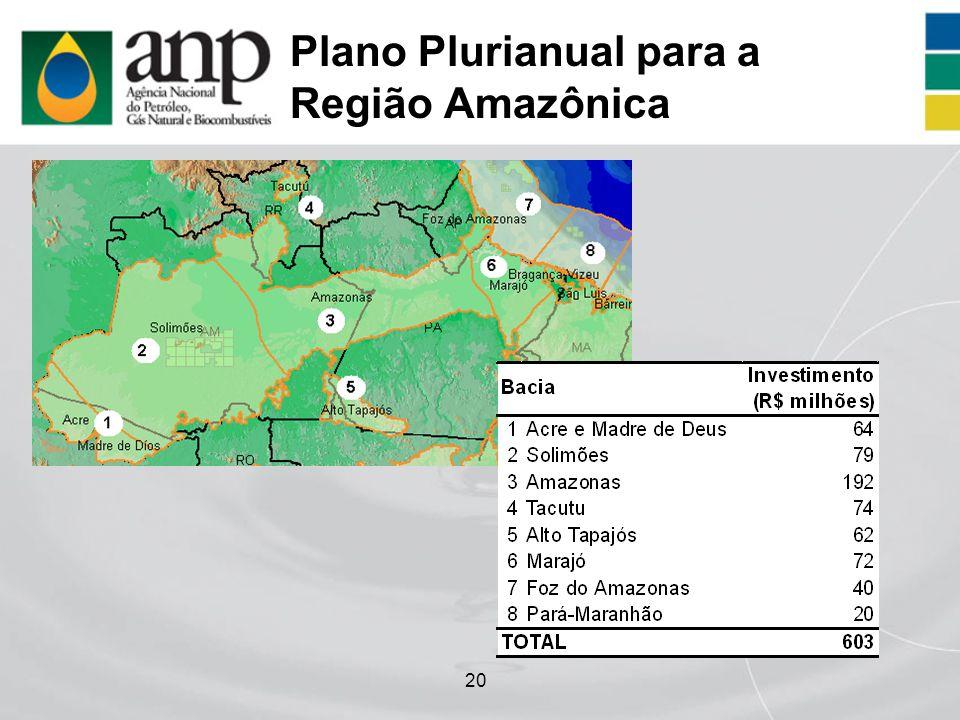 Plano Plurianual para a Região Amazônica