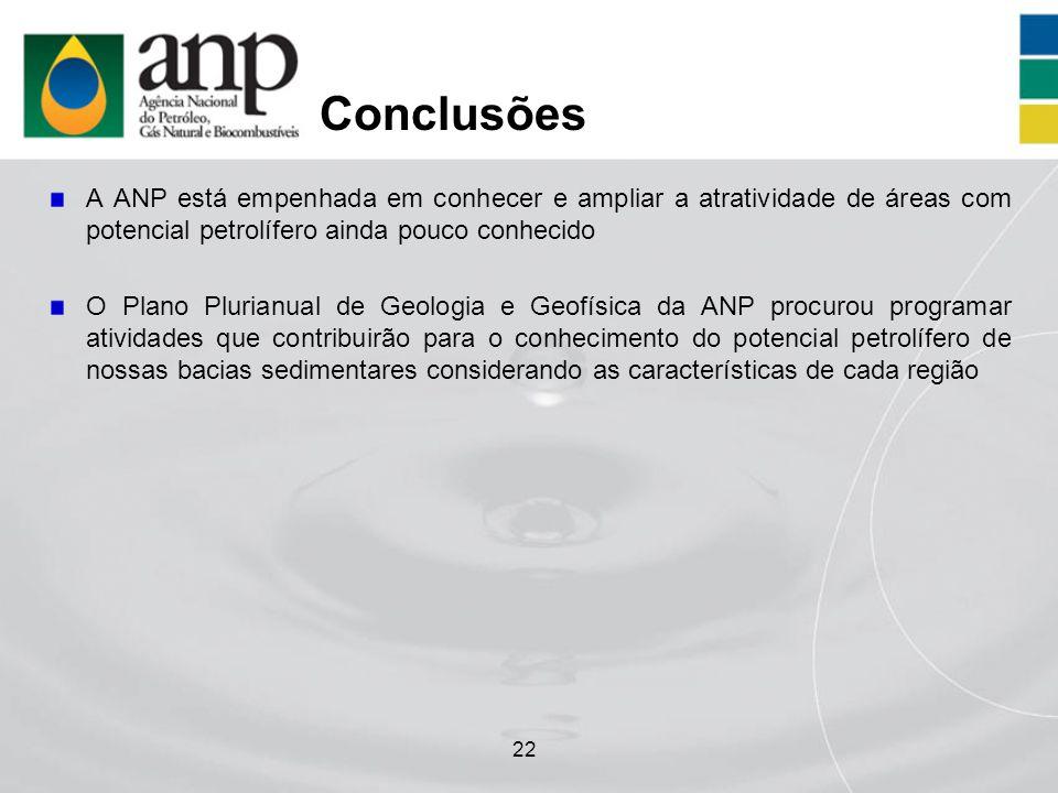 Conclusões A ANP está empenhada em conhecer e ampliar a atratividade de áreas com potencial petrolífero ainda pouco conhecido.