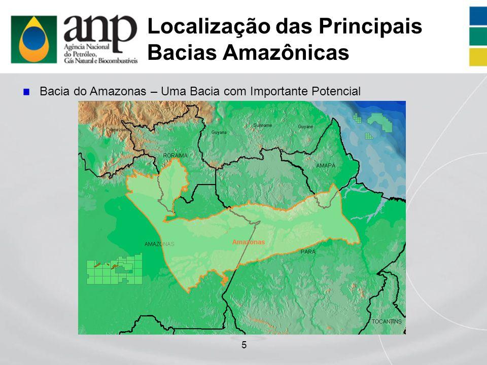 Localização das Principais Bacias Amazônicas