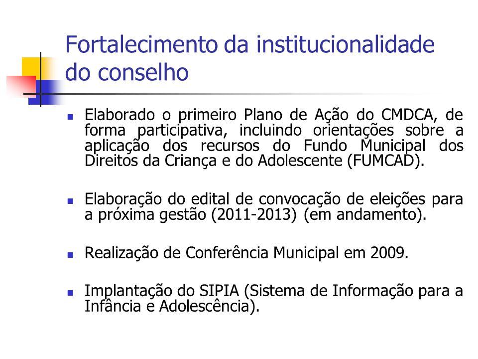 Fortalecimento da institucionalidade do conselho