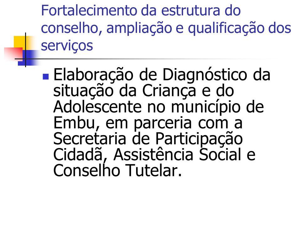 Fortalecimento da estrutura do conselho, ampliação e qualificação dos serviços