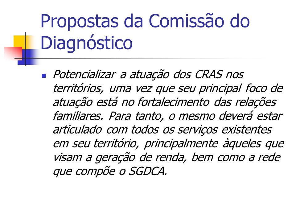 Propostas da Comissão do Diagnóstico