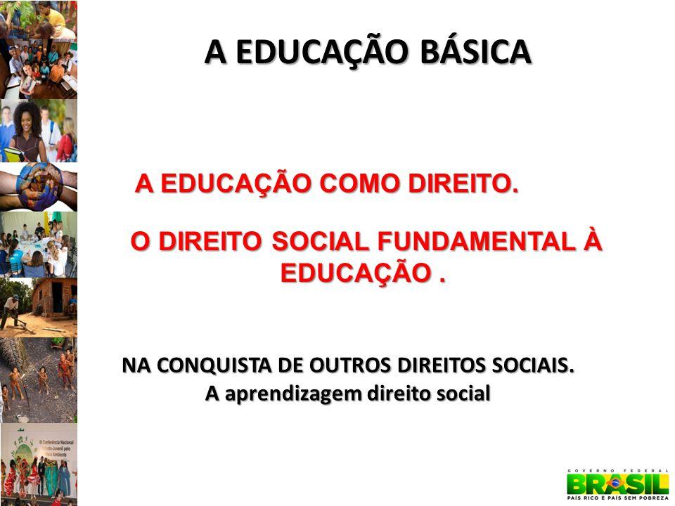 NA CONQUISTA DE OUTROS DIREITOS SOCIAIS. A aprendizagem direito social