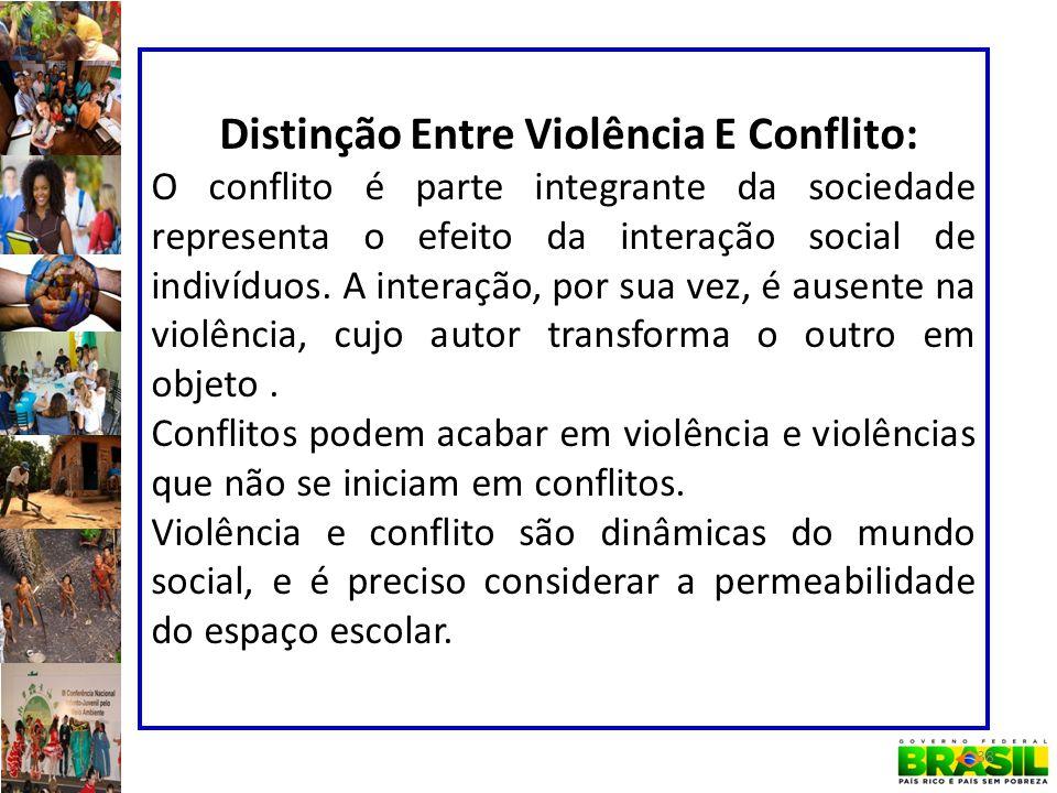 Distinção Entre Violência E Conflito: