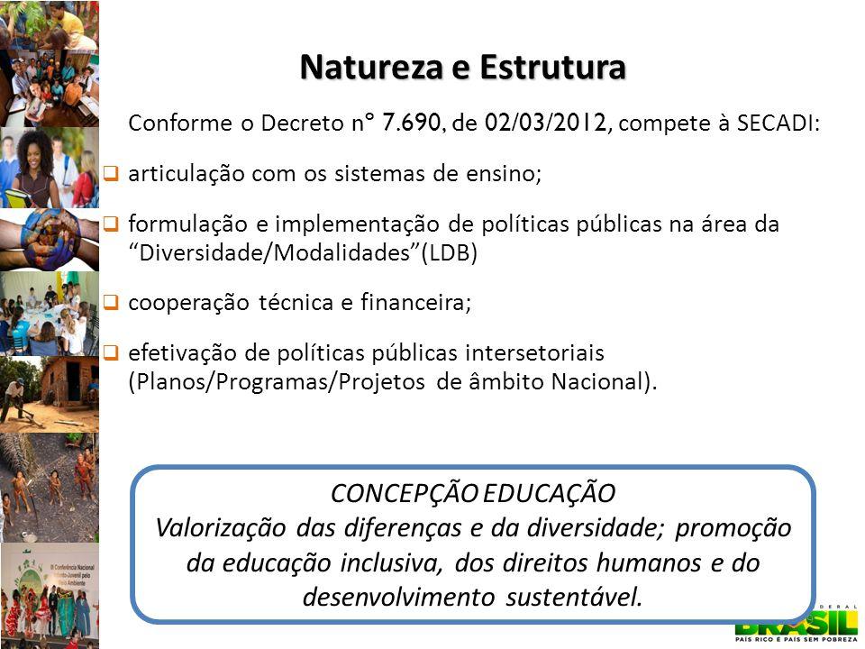 Natureza e Estrutura Conforme o Decreto nº 7.690, de 02/03/2012, compete à SECADI: articulação com os sistemas de ensino;
