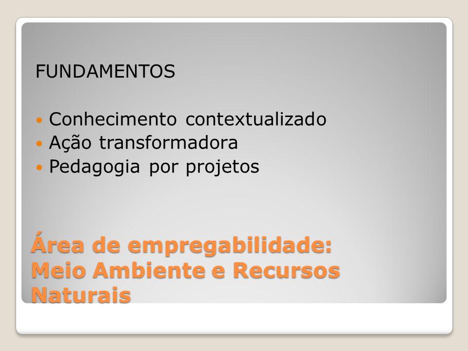 Área de empregabilidade: Meio Ambiente e Recursos Naturais