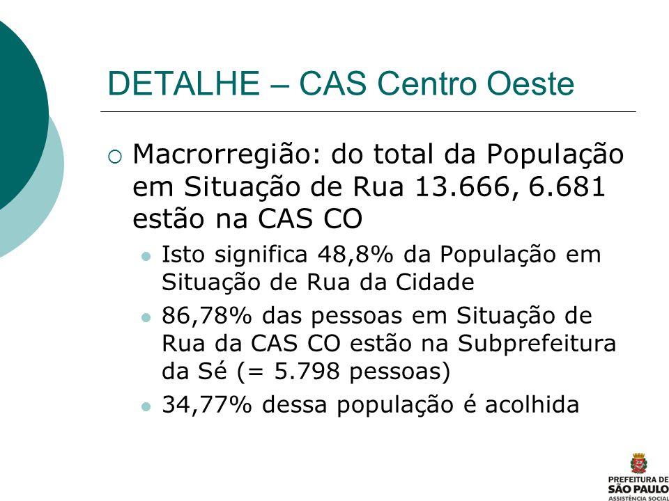 DETALHE – CAS Centro Oeste