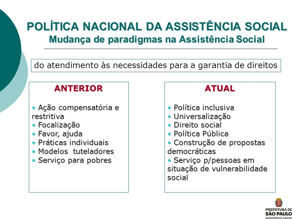 POLÍTICA NACIONAL DA ASSISTÊNCIA SOCIAL Mudança de paradigmas na Assistência Social