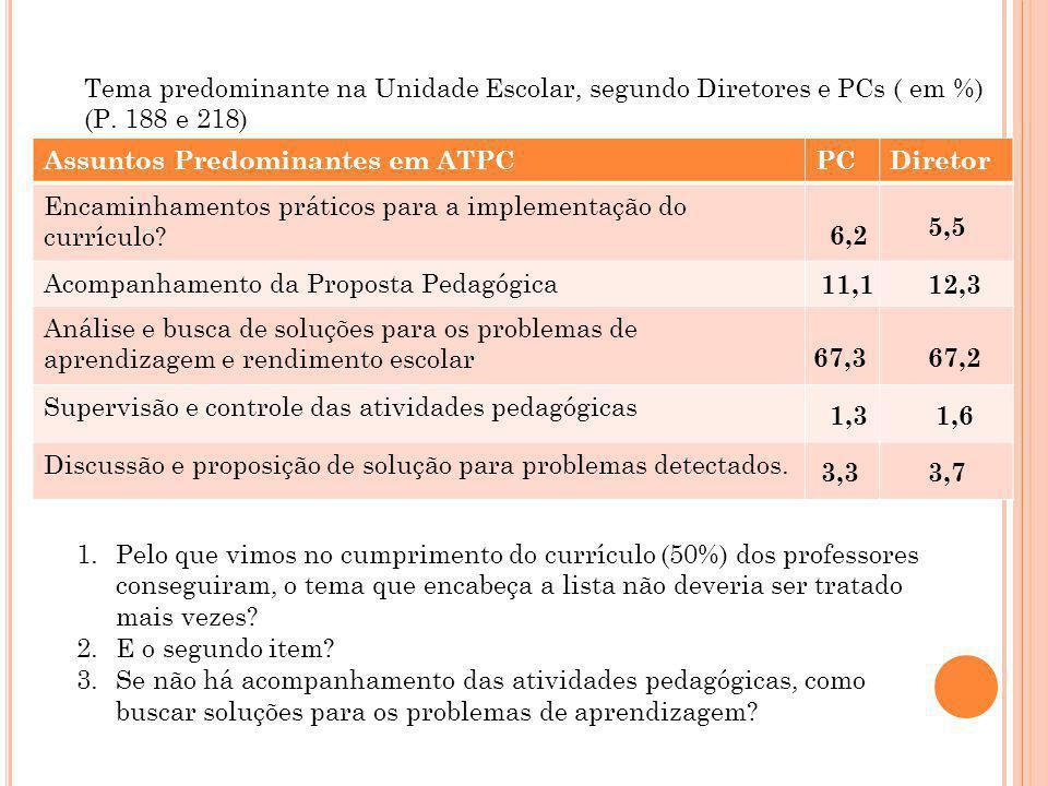 Tema predominante na Unidade Escolar, segundo Diretores e PCs ( em %)