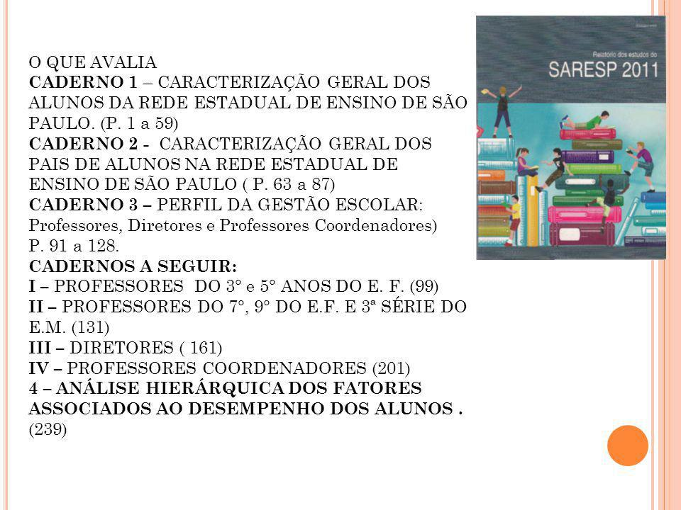 I – PROFESSORES DO 3° e 5° ANOS DO E. F. (99)