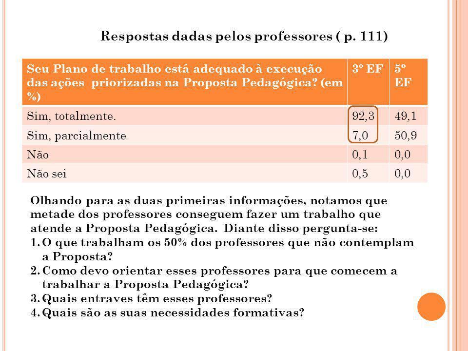 Respostas dadas pelos professores ( p. 111)