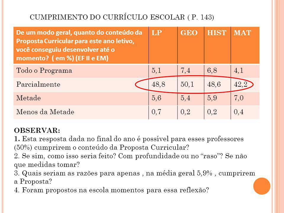 CUMPRIMENTO DO CURRÍCULO ESCOLAR ( P. 143)