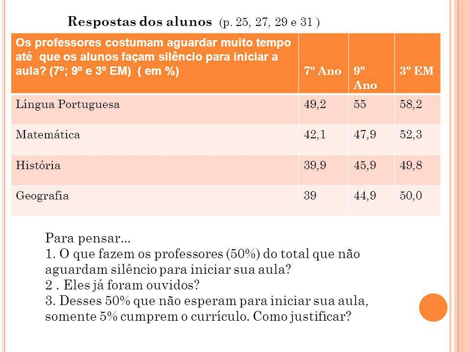 Respostas dos alunos (p. 25, 27, 29 e 31 )