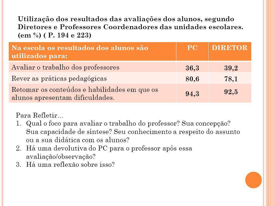 Na escola os resultados dos alunos são utilizados para: PC DIRETOR