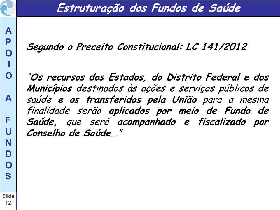Estruturação dos Fundos de Saúde