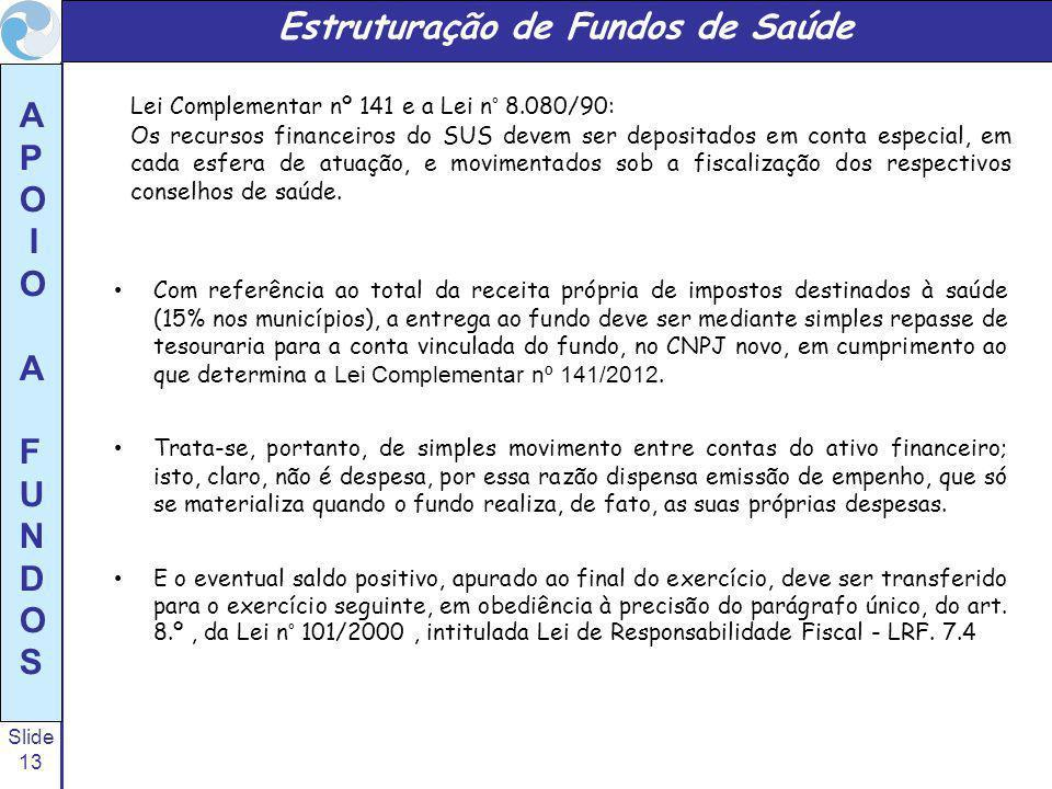 Estruturação de Fundos de Saúde