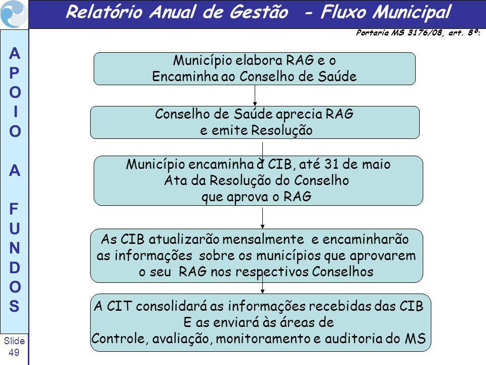 Relatório Anual de Gestão - Fluxo Municipal