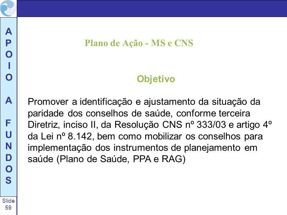 Plano de Ação - MS e CNS Objetivo.