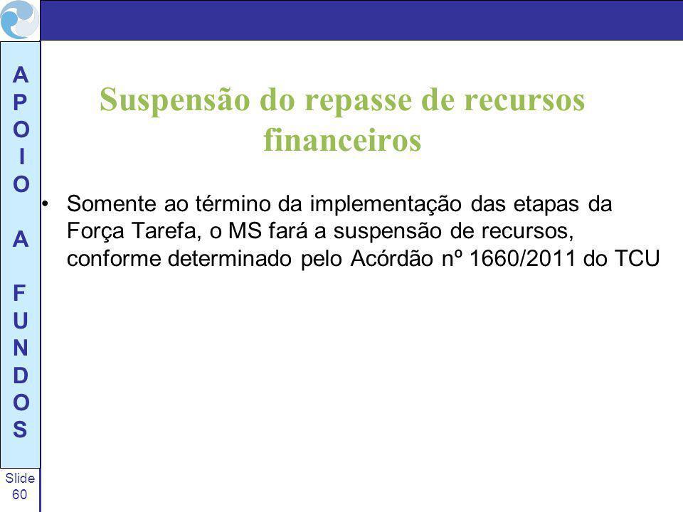 Suspensão do repasse de recursos financeiros