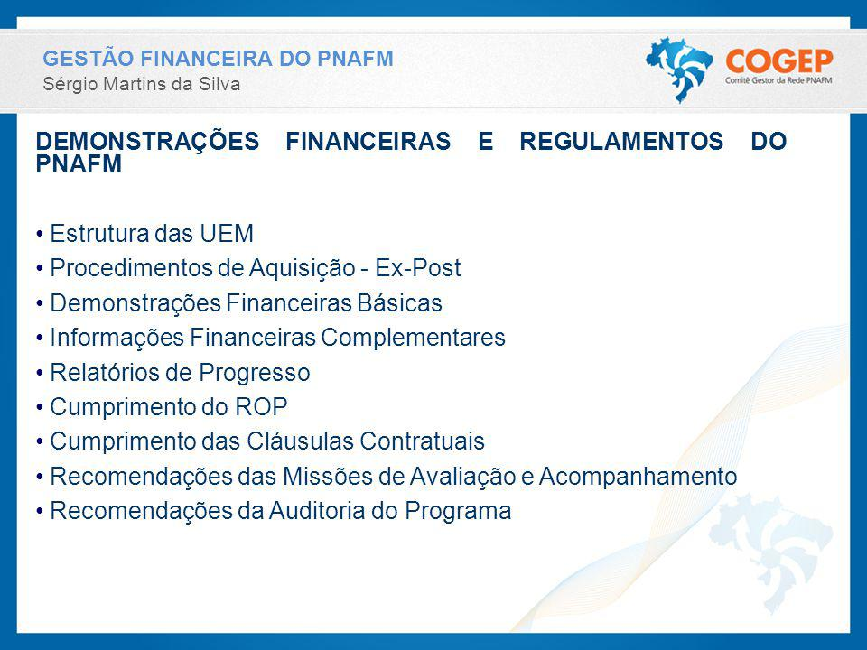DEMONSTRAÇÕES FINANCEIRAS E REGULAMENTOS DO PNAFM
