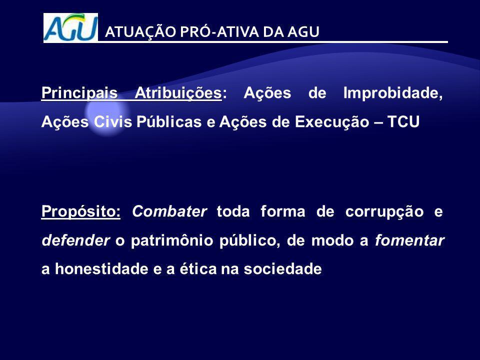 ATUAÇÃO PRÓ-ATIVA DA AGU