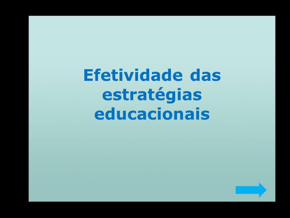 Efetividade das estratégias educacionais