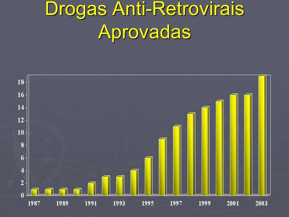 Drogas Anti-Retrovirais Aprovadas