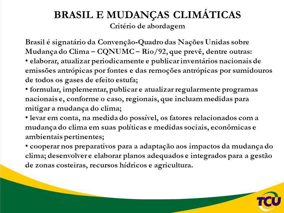 BRASIL E MUDANÇAS CLIMÁTICAS