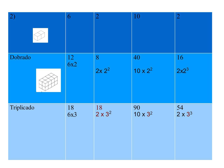 2) 6 2 10 Dobrado 12 6x2 8 2x 22 40 10 x 22 16 2x23 Triplicado 18 6x3 2 x 32 90 10 x 32 54 2 x 33