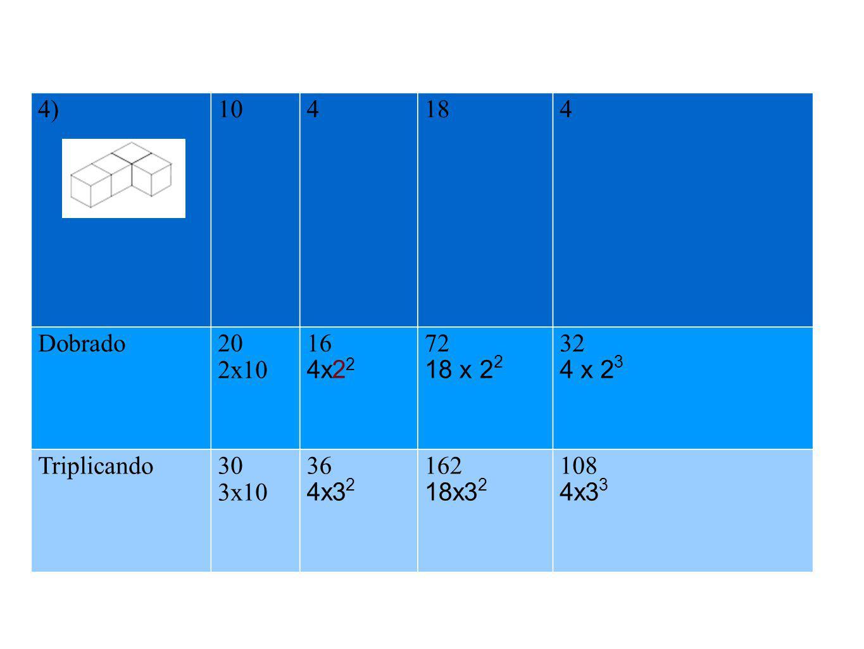 4) 10. 4. 18. Dobrado. 20. 2x10. 16. 4x22. 72. 18 x 22. 32. 4 x 23. Triplicando. 30. 3x10.