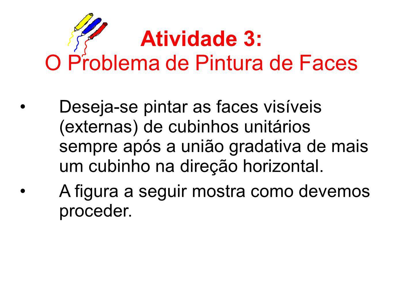 Atividade 3: O Problema de Pintura de Faces