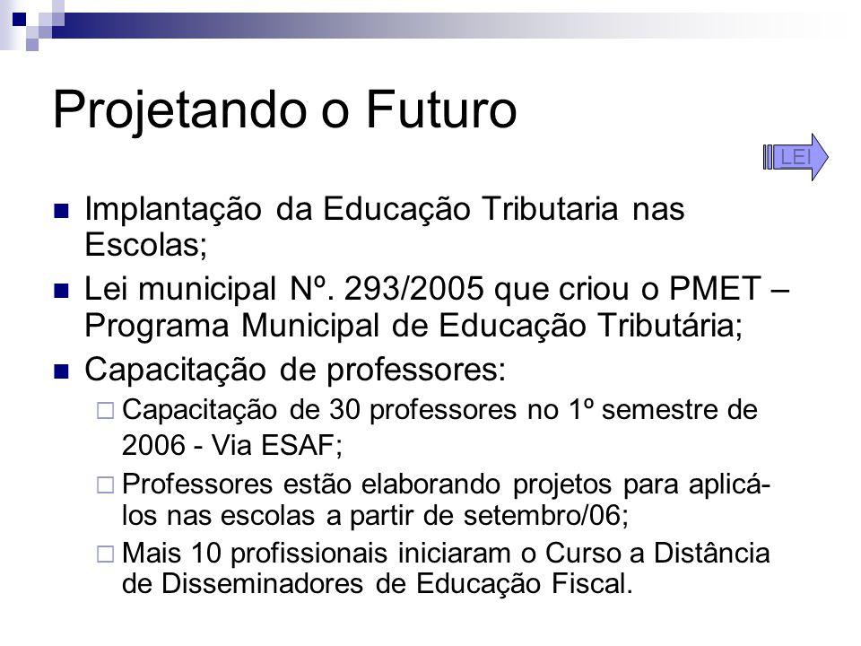 Projetando o Futuro Implantação da Educação Tributaria nas Escolas;