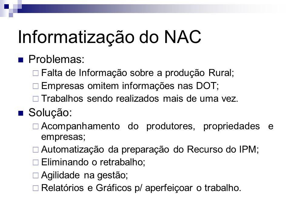 Informatização do NAC Problemas: Solução:
