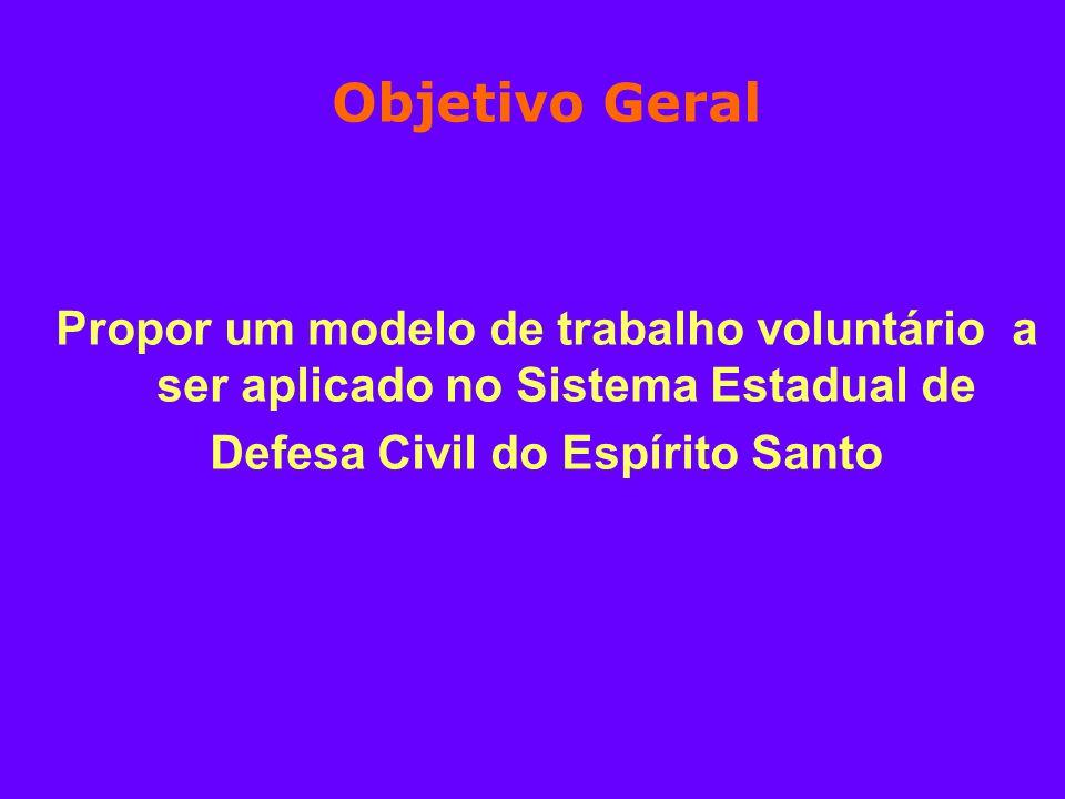 Defesa Civil do Espírito Santo